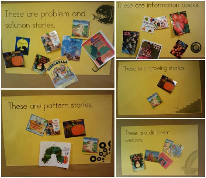Reading Comprehension Posters Kindergarten