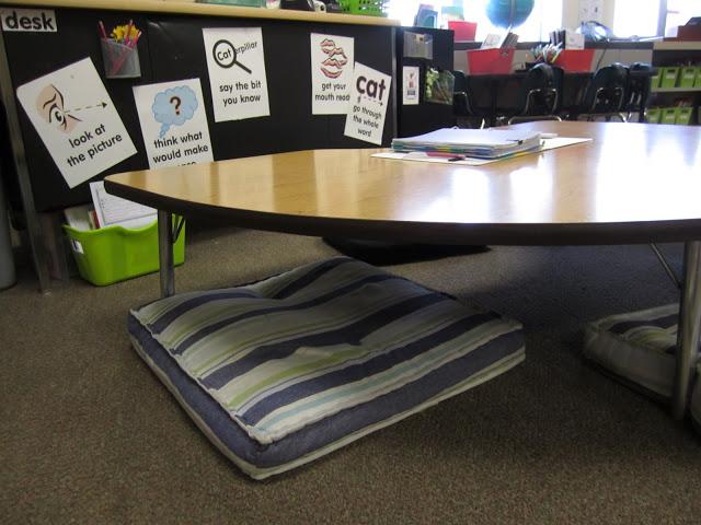 guided reading - space planning :: KindergartenWorks
