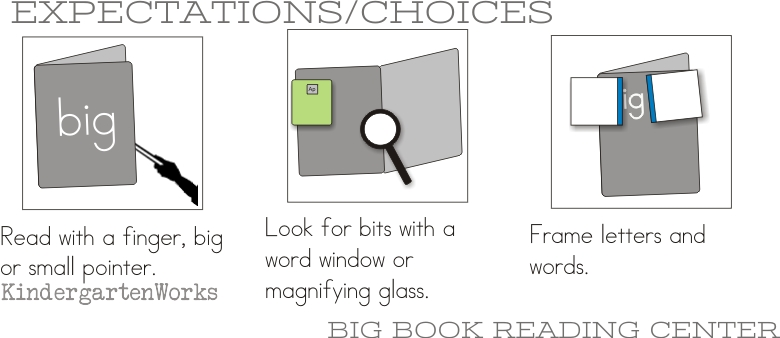 How to make a big book literacy center - I could offer choices like this and make this an easy center!