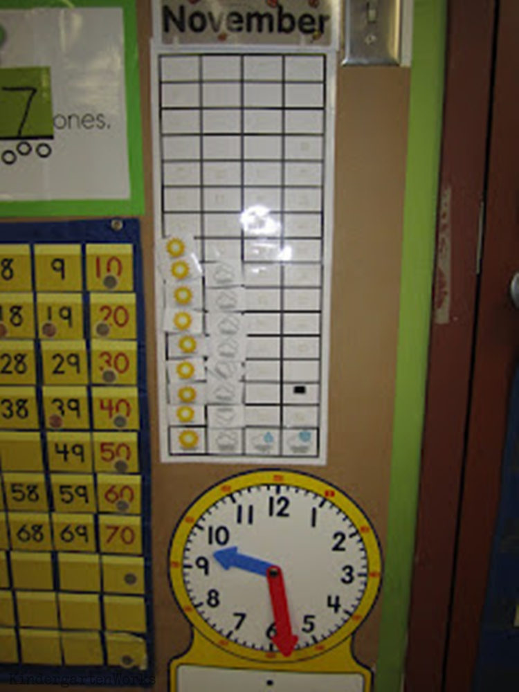 modifying calendar time in Kindergarten - KindergartenWorks