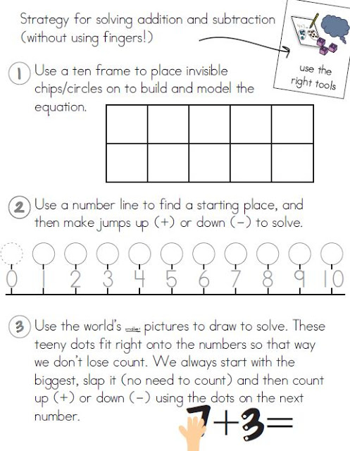 Kindergarten Timed Tests Building Fluency Within 5