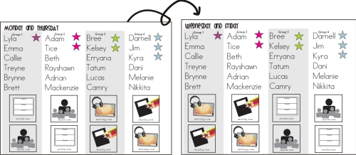 guided math details - KindergartenWorks