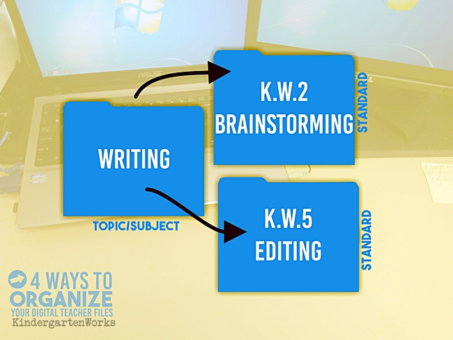 4 Ways to Organize Your Digital Teacher Files - KindergartenWorks