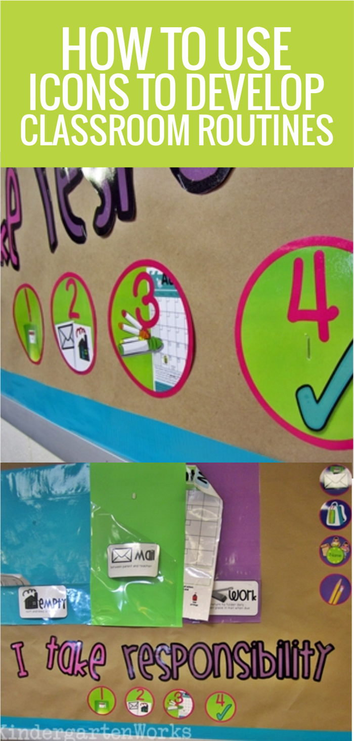 How to Use Icons to Develop Classroom Routines in Kindergarten