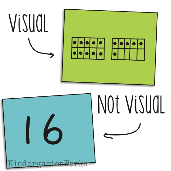 Deposing Numbers Why We Teach This In Kindergarten. Deposing Numbers Kindergartenworks. Preschool. Preschool Worksheet Number 19 At Clickcart.co