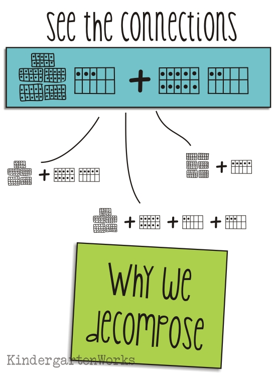 Decomposing Numbers Why We Teach This In Kindergarten