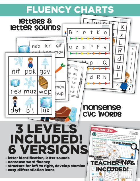 Frosted Fluency Reading Kindergarten Dibels : Differentiated Fluency Charts