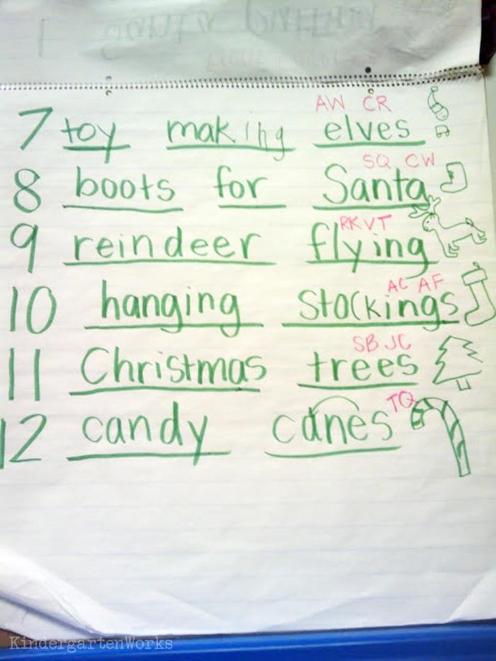 The 12 Days of Christmas Kindergarten Activity - make as a class
