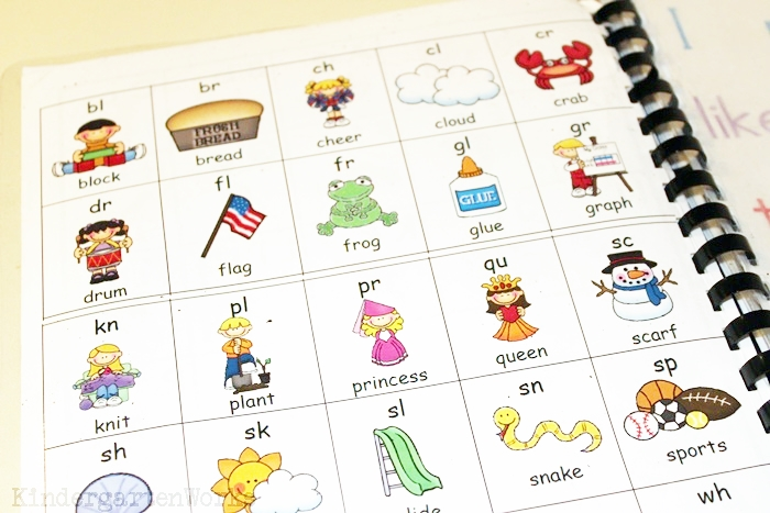 Handy Guided Reading Mats for Kindergarten Groups - Blends and Digraphs Kindergarten First Grade Free Chart