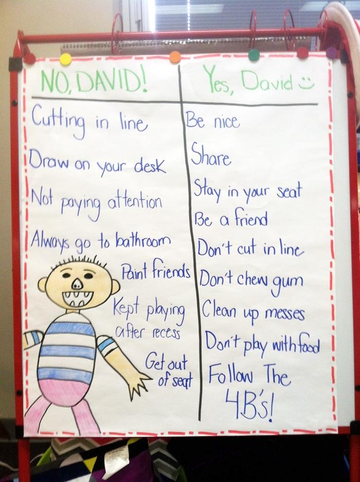 No David Activities and Quick Freebies - t-chart for what to do in school