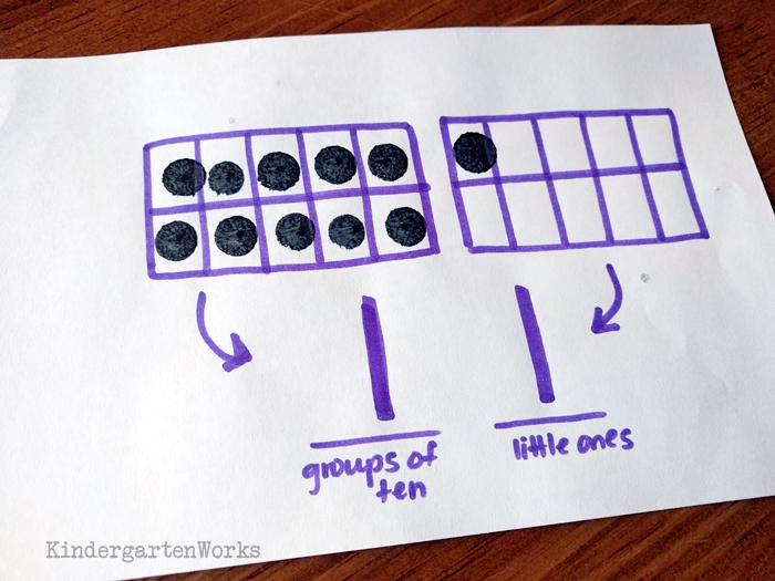 Use the ten frame and a crayon to show how to decompose the numbers into tens and ones
